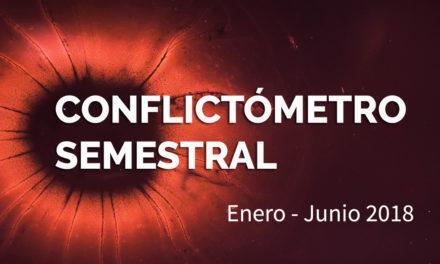 CONFLICTOMETRO SEMESTRAL | Enero – Junio 2018