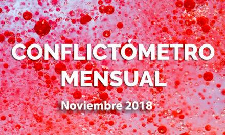 CONFLICTÓMETRO DEL MES DE NOVIEMBRE 2018: SE AGRAVA LA CONFLICTIVIDAD NACIONAL