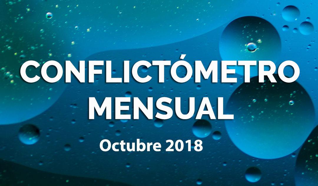 CONFLICTÓMETRO DEL MES DE OCTUBRE 2018: LA CONFLICTIVIDAD SE MANIFIESTA EN PROTESTAS CIUDADANAS