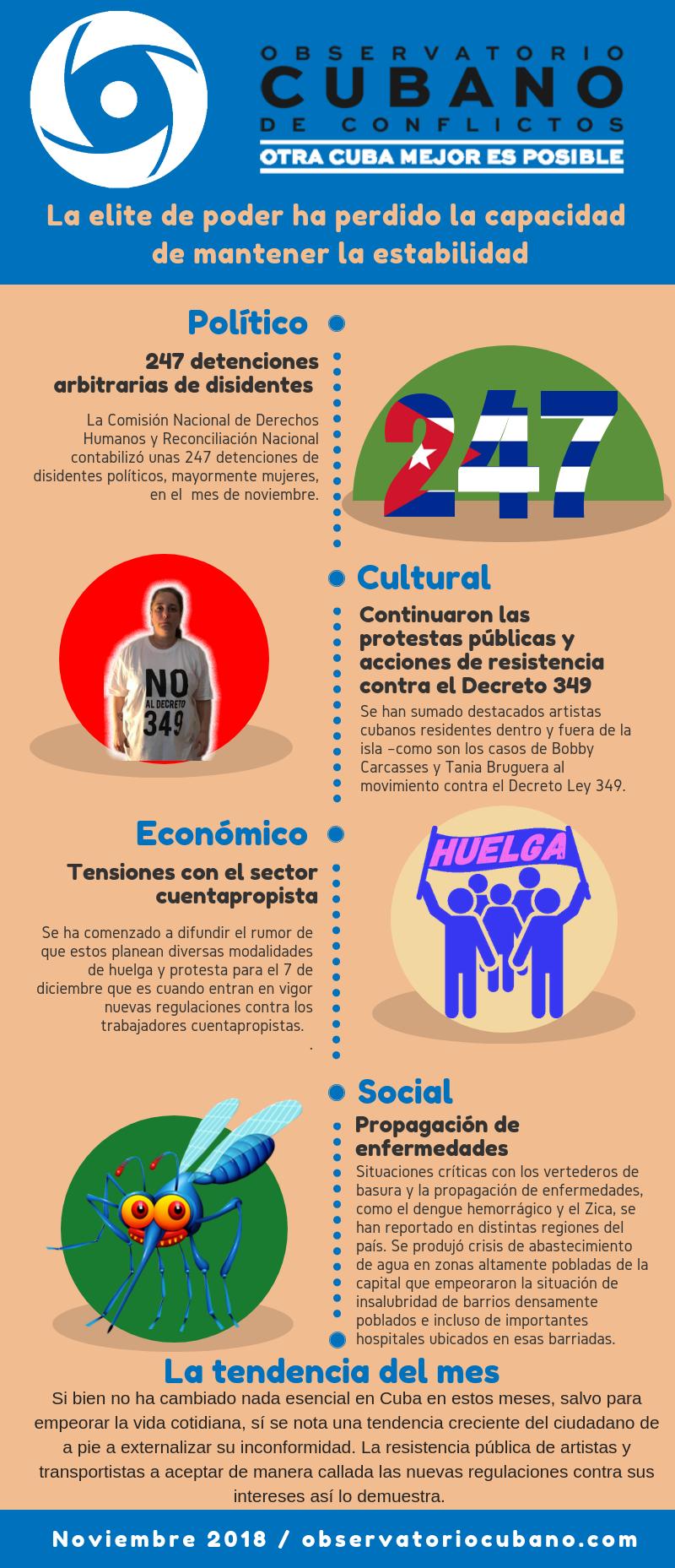 AGRAVA LA CONFLICTIVIDAD NACIONAL