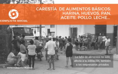 Carestía de alimentos básicos en Cuba