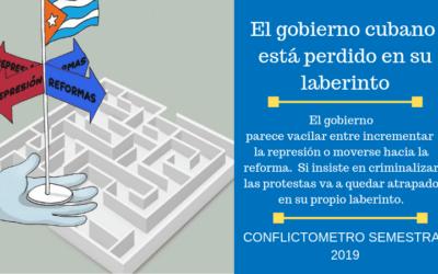 El gobierno cubano está perdido en su laberinto. Conflictometro semestral 2019
