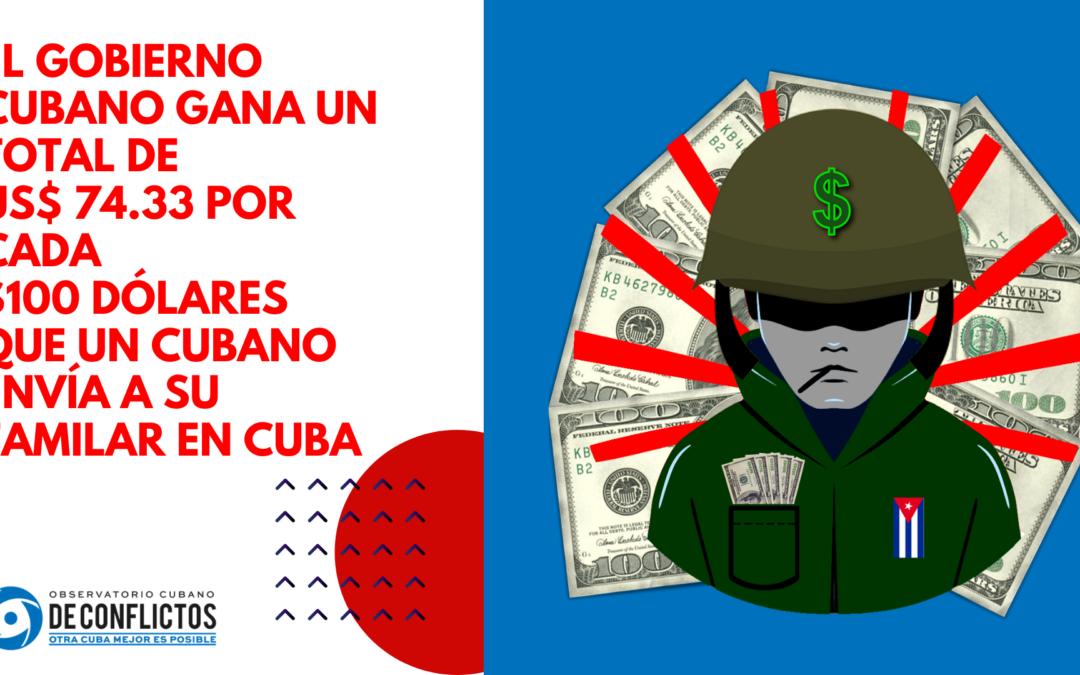 ¿A dónde va el dinero de las remesas a Cuba? ¿Qué se esconde detrás de FINCIMEX?