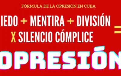 La formula de la opresión en Cuba