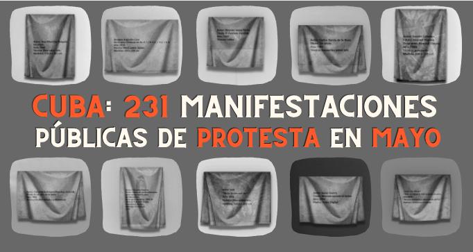CUBA: 231 MANIFESTACIONES PÚBLICAS DE PROTESTA EN MAYO